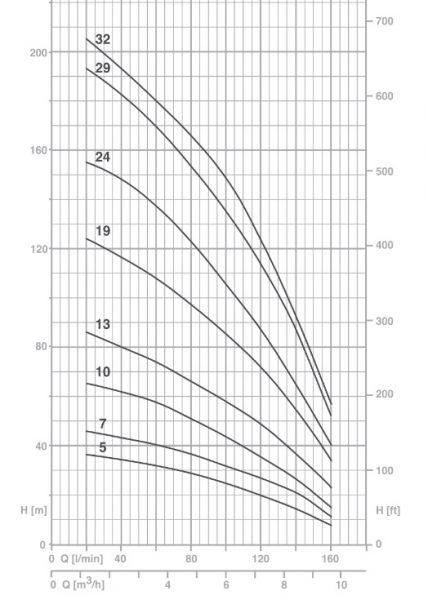 bom-gieng-khoan-pentax-4s-10